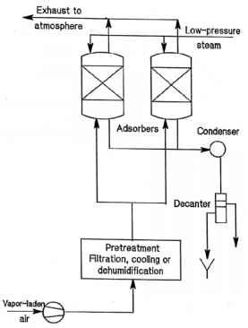 1209_3_3-basic-steam-system