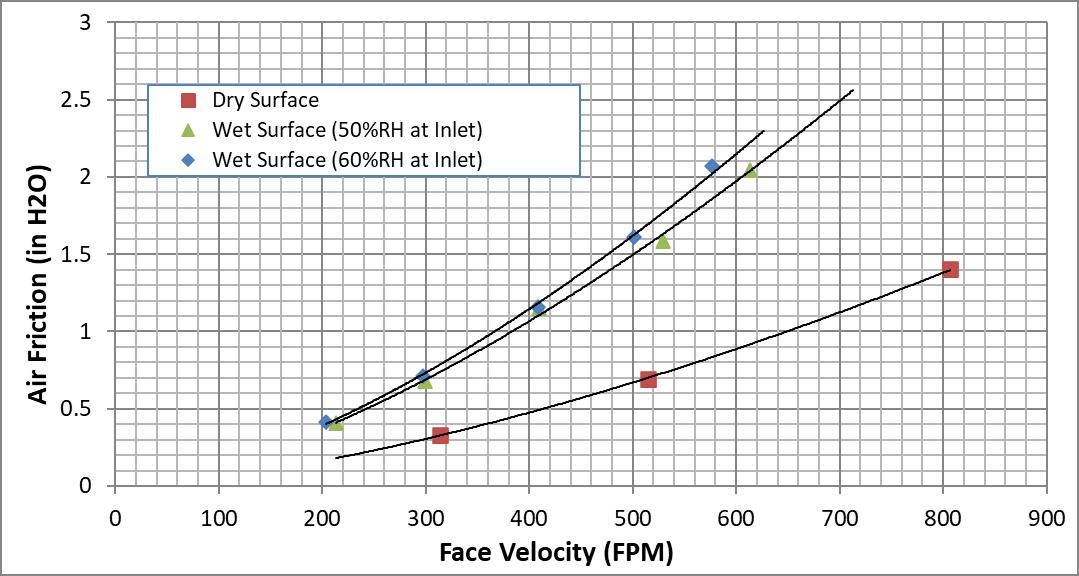 Fig 2 - AF for HX 1