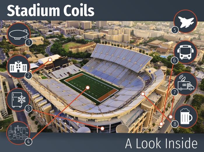 Super-Bowl-infographic-2021-r4