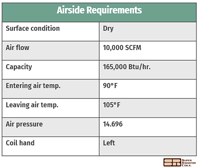 airside-requirements-table-r410a