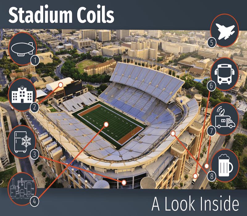 stadium coils